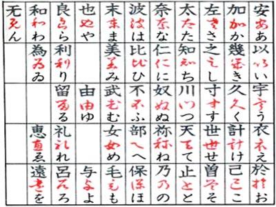 KKSブログ: 日本語50音図に ... : との書き順 : すべての講義