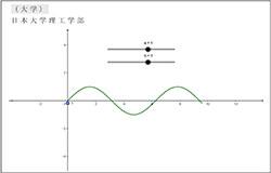 フリーソフト「GeoGebra」でスマホ画面にグラフを描画。多くの学生がICT活用で「物理をより理解することができた」と感じている
