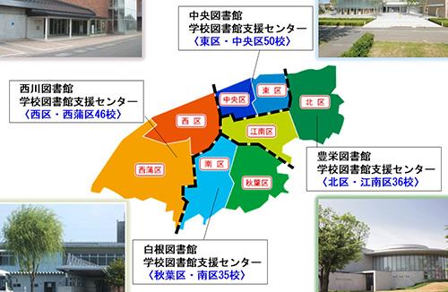 (図1)学校図書館支援センターが各地区の学校を担当