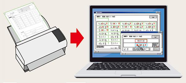 普通紙に印刷した記述式試験をPC上でデジタル採点・集計できる