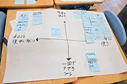 4年1組では総合的な学習の時間で、学校内のプラスチック製品を見つけ、ポジショニングマップを作成。身近なプラスチック製品と向き合う