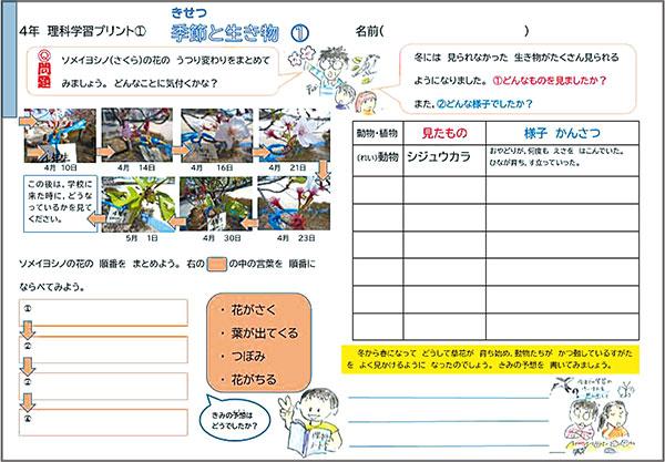 教員が桜の写真を撮影して観察学習。教員のキャラクターを手書きしてアドバイス