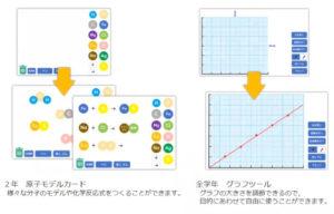 原子モデルカードやグラフツールを提供(理科)