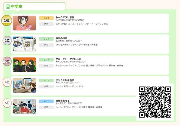 特設版で一部の教材を無償で利用できる https://www.hirokyou.co.jp/netmoral/giga2020